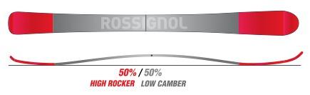 Rossignol Soul 7: The Most Versatile Ski of 2013-2014 | Welove2ski